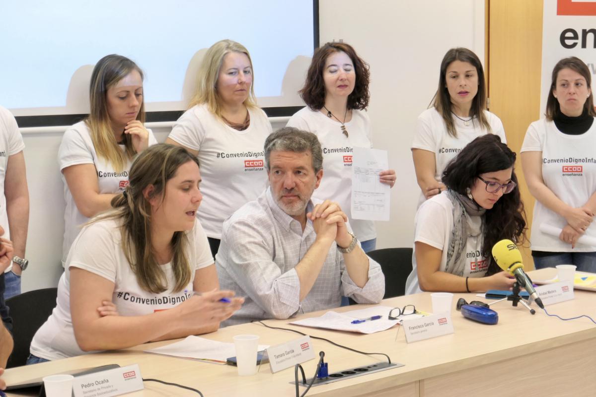 La Federación de Enseñanza de CCOO ha venido defendiendo los derechos de las trabajadoras de Educación Infantil